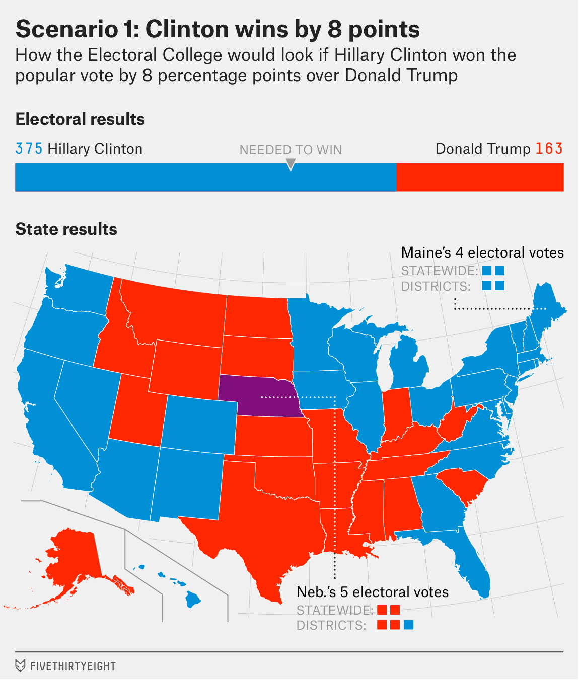 What A Clinton Landslide Would Look Like | FiveThirtyEight