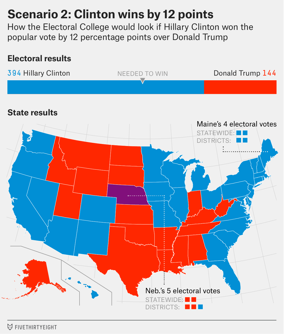 What A Clinton Landslide Would Look Like Fivethirtyeight