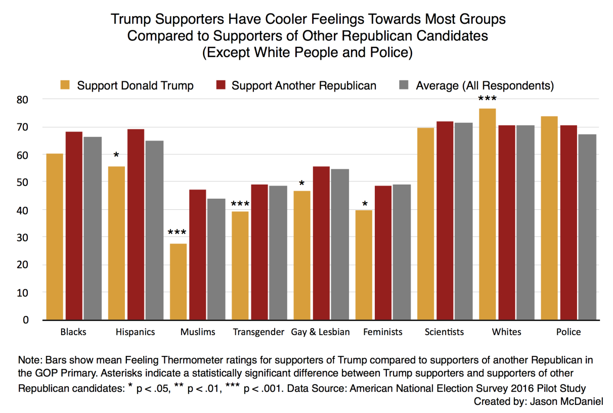 trump-supporters-feelings
