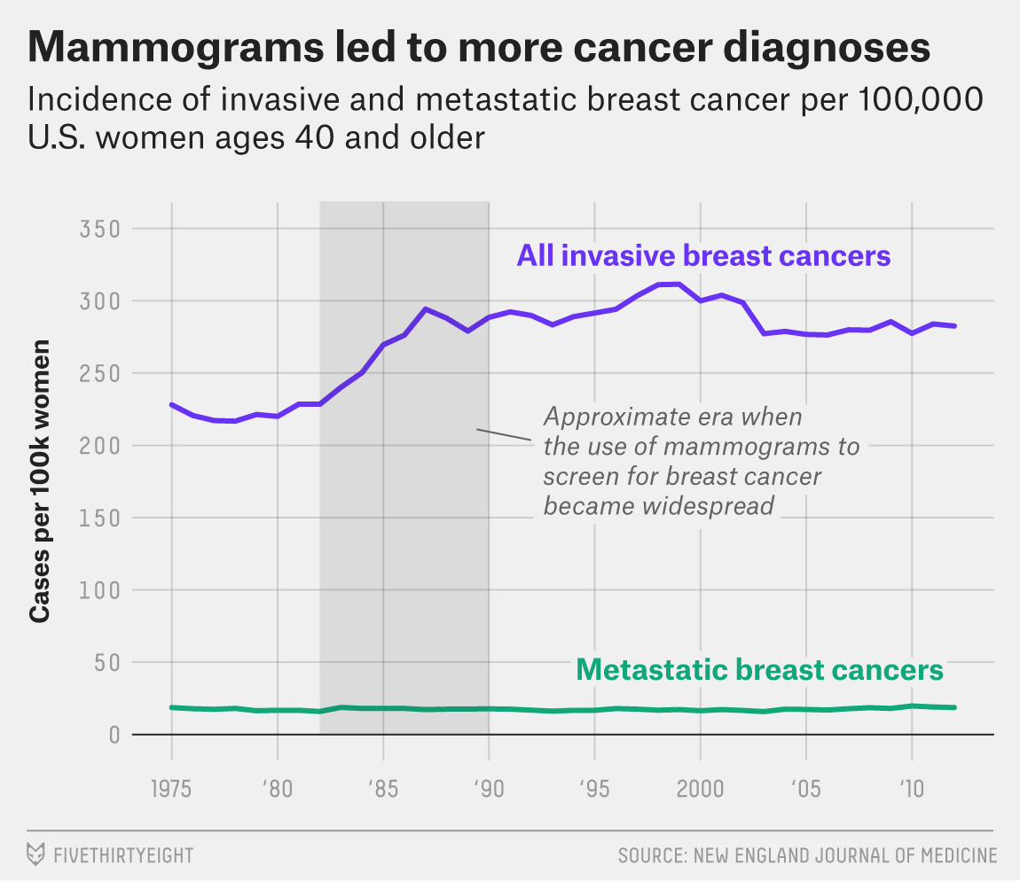 aschwanden-mammograms-1