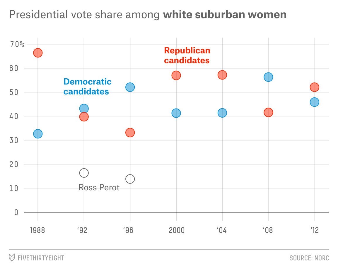 chideya-electorate-gop-women-1-mobile