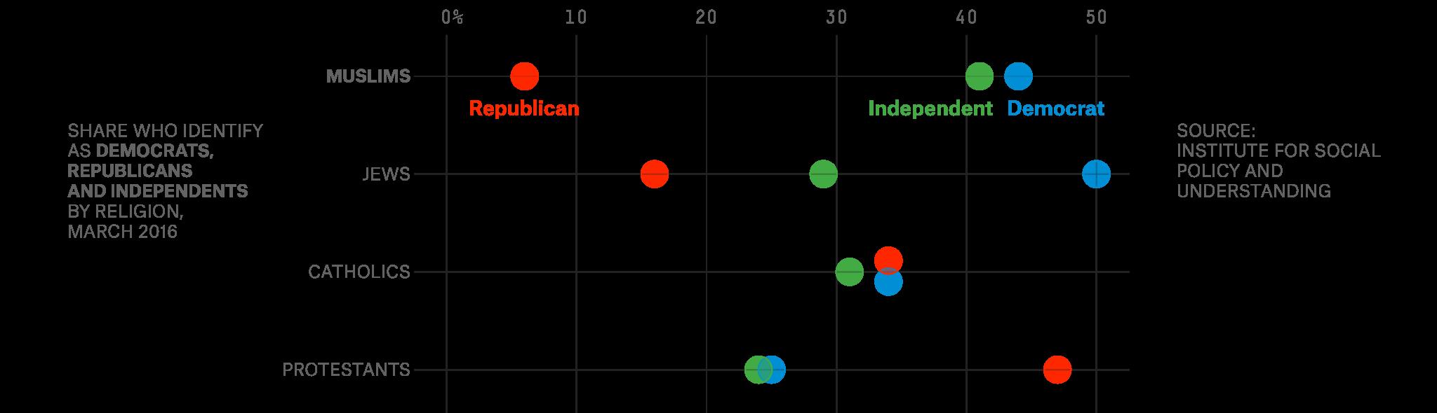 chideya-electorate-muslims-1