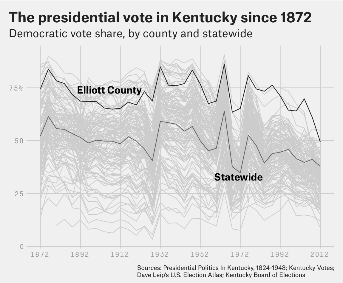 kentucky_elections-1