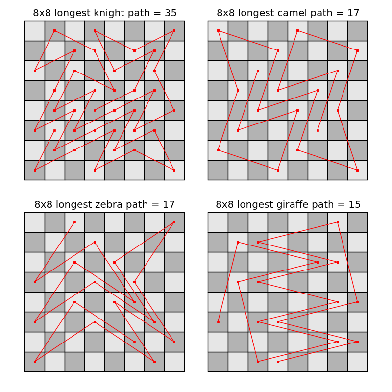 nonintersecting_fairy_paths