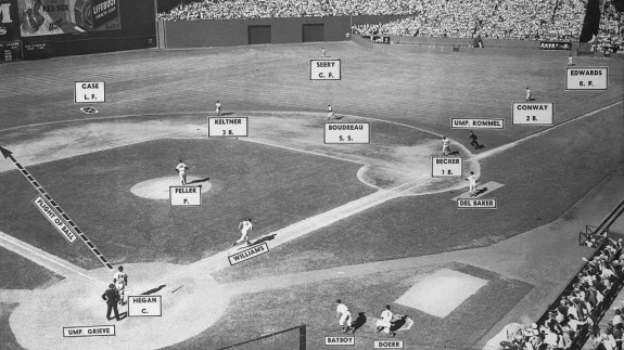 "(Original Caption) This photo diagram shows the positions of the Cleveland infield and outfield in the so-called ""Cleveland Shift"" defense against terrible hitting of Ted Williams of the Boston Red Sox during the game in Boston. This photo was made after Williams had found a chink in the defense and slapped one to the left for a single. Left fielder case of the Indians recovered the ball to hold Williams on first. The Indians won the game 6-3."