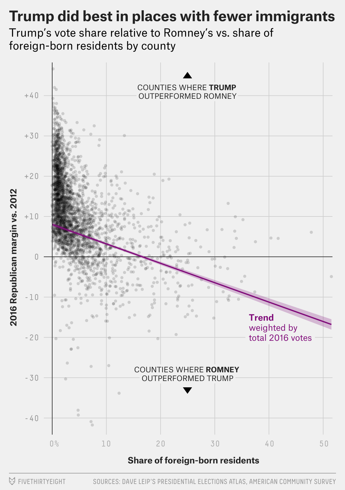 flowers-trump-demographics-3