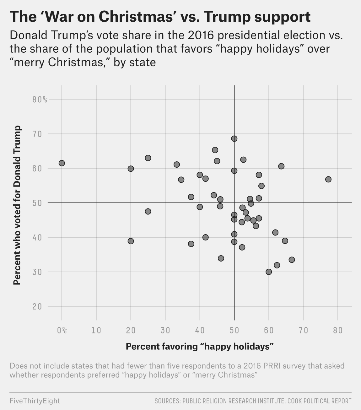 Where To Say Merry Christmas Vs Happy Holidays 2016 Edition