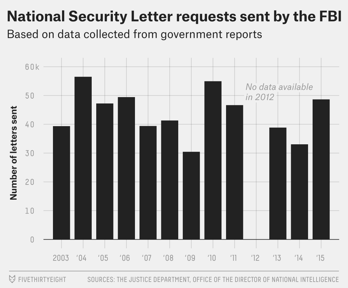 mehta-national-security-letters-1