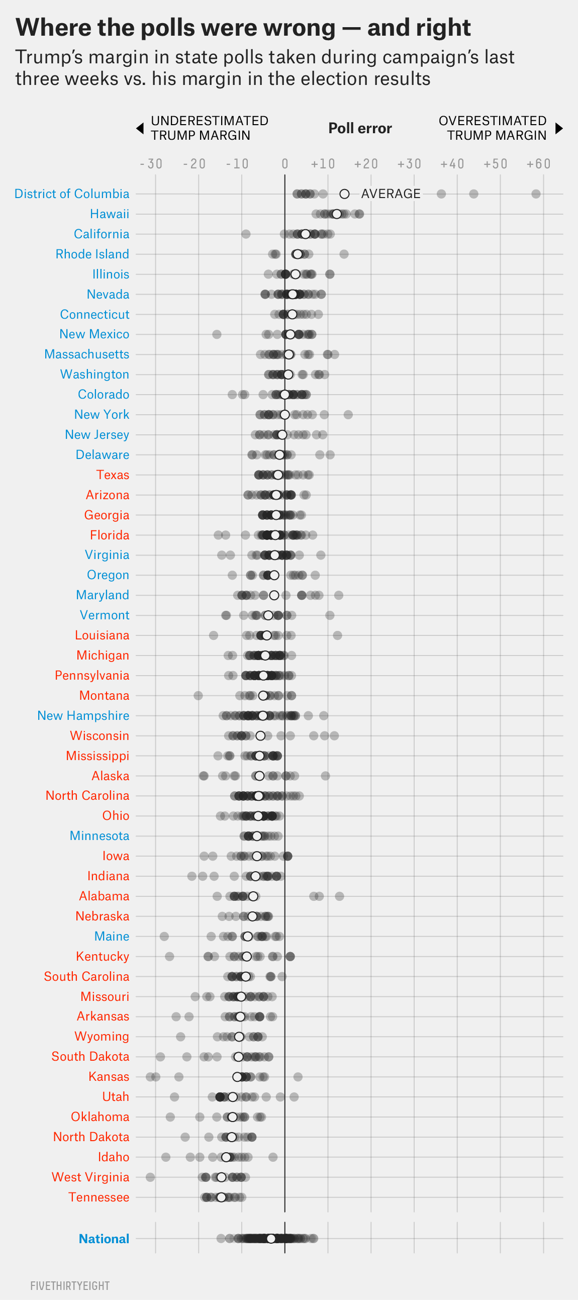 mehta-polls-1