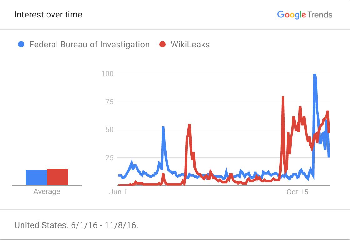 wikileaks_enten