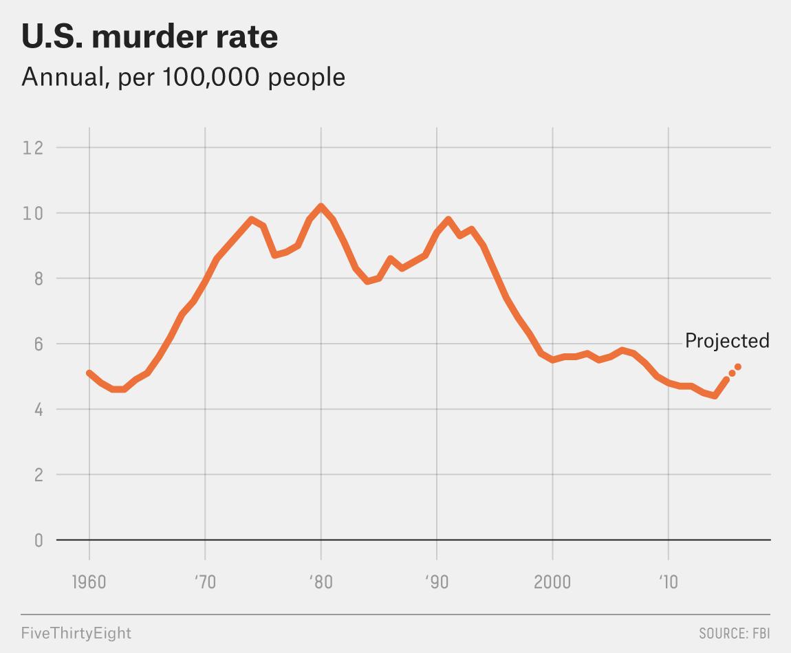 asher-murder-2016-1