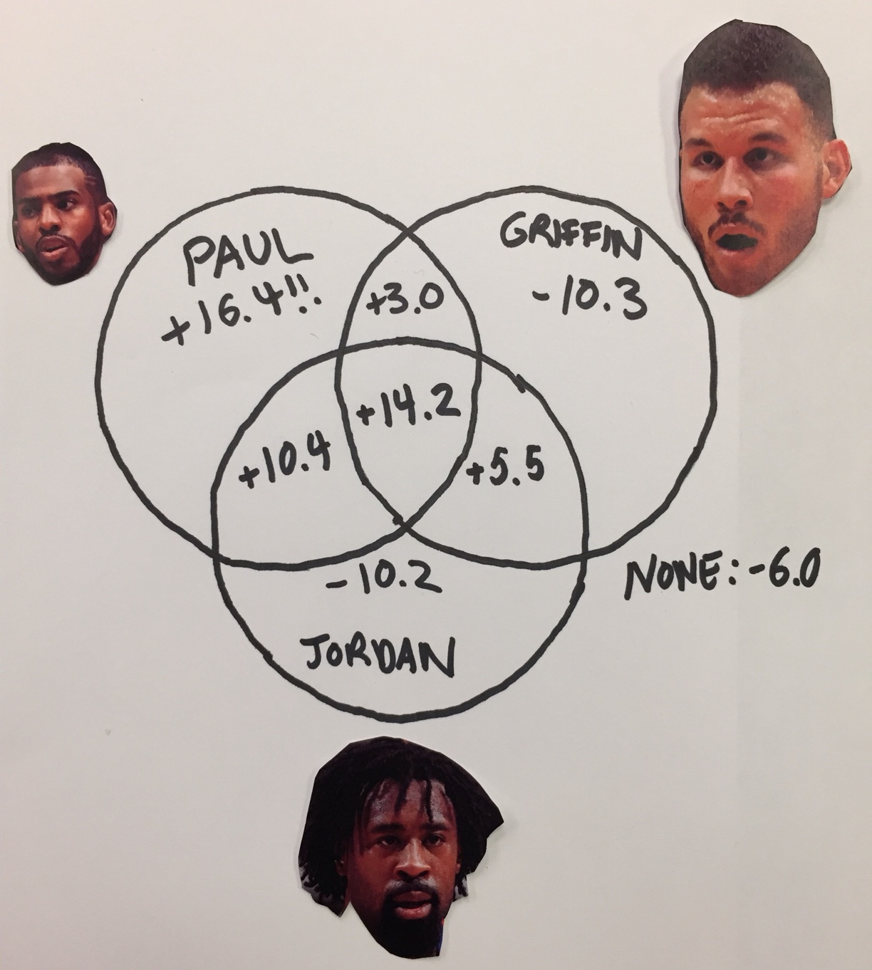 cp3_injury_venn_d_fixed