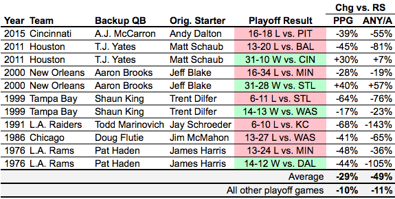 raiders-backup-qbs-shortform