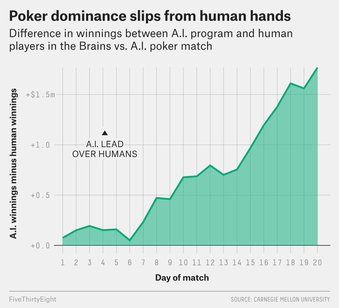 roeder-poker-update-1