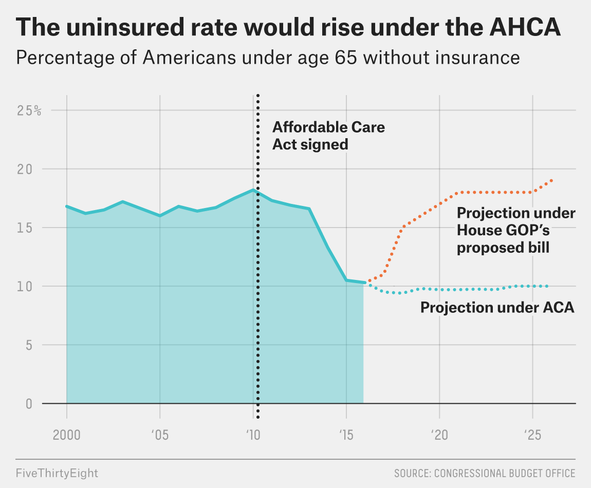 Uncg Health Insurance
