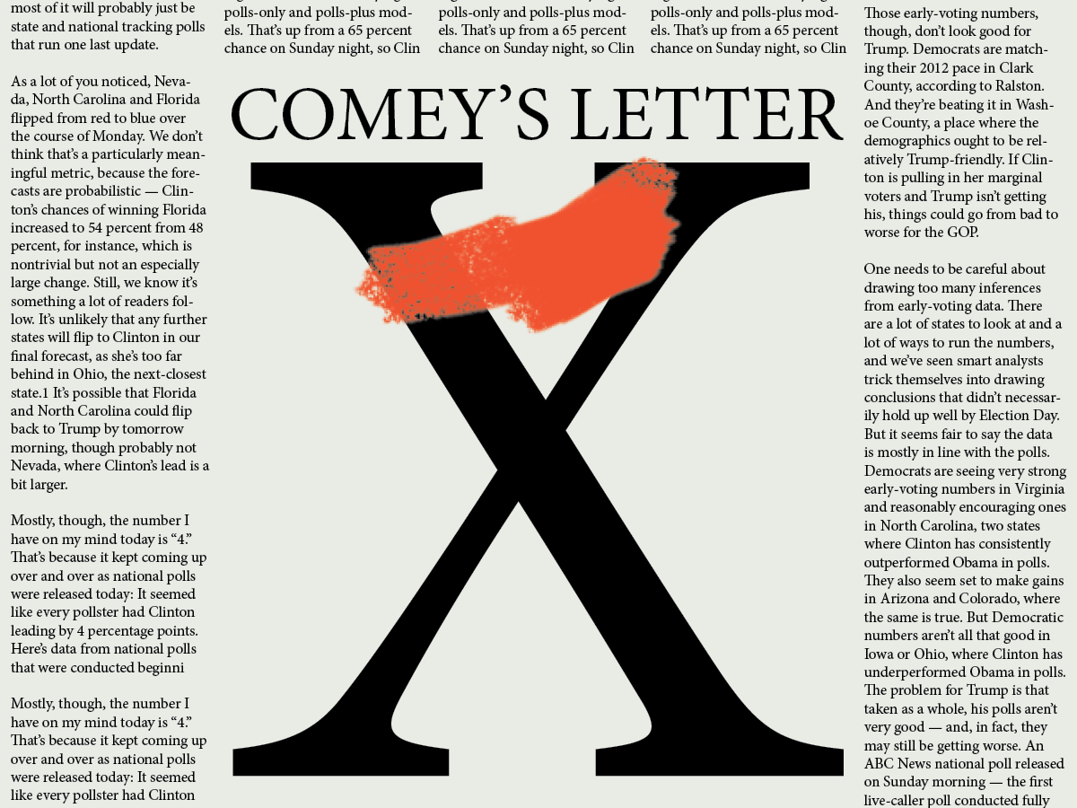 The Comey Letter Probably Cost Clinton The Election  Fivethirtyeight