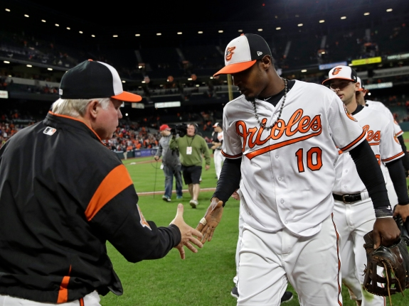 Buck Showalter,Adam Jones
