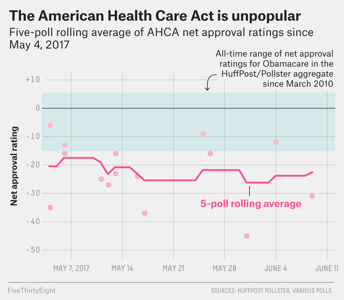 Why The Gop Is So Hell Bent On Passing An Unpopular Health Care Bill