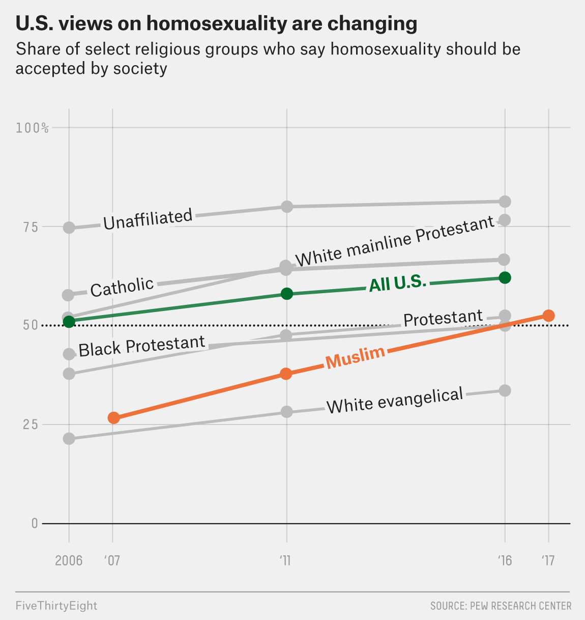 Lethbridge minor hockey boundaries in dating