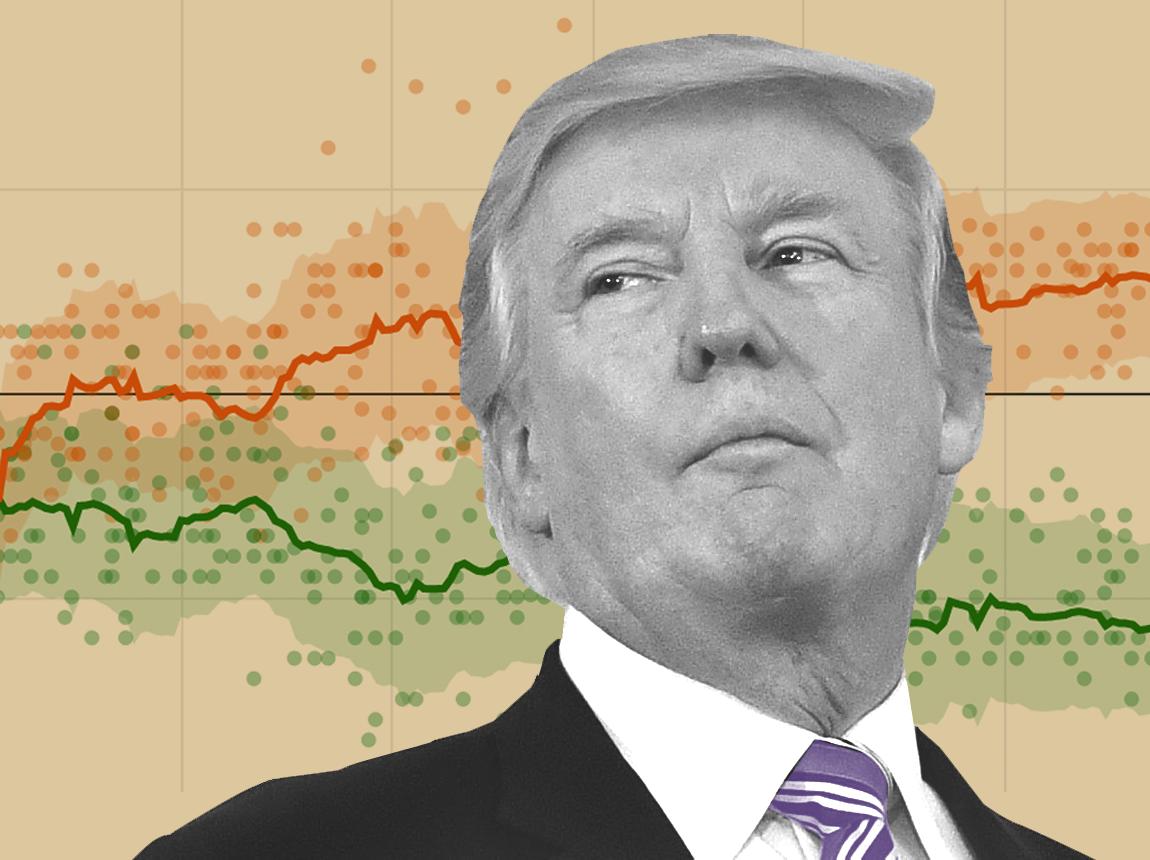 Why A Trump Pivot Might Backfire