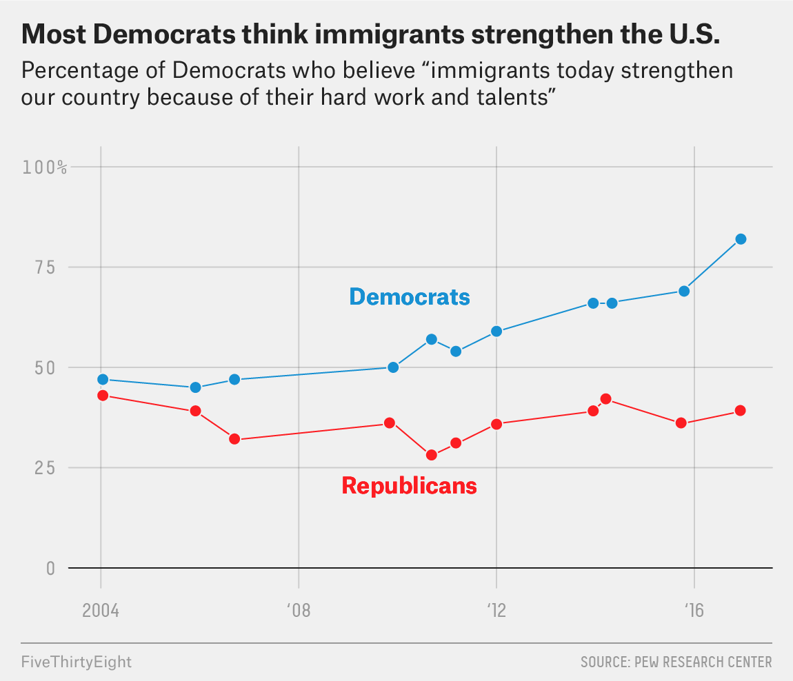 If Democrats Have Problems Holding >> What The Rise Of Kamala Harris Tells Us About The Democratic Party