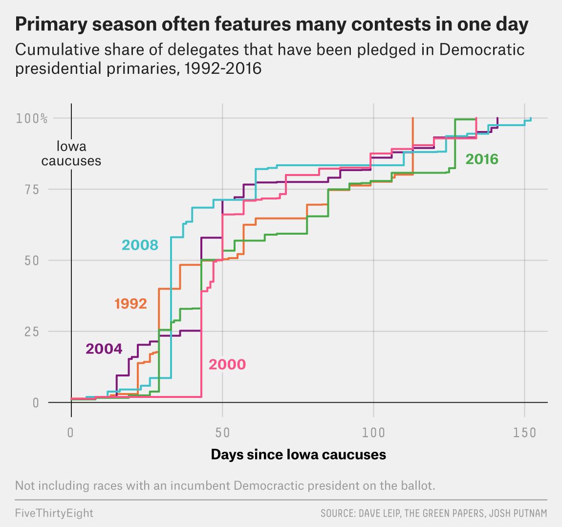 Betting lines republican nomination schedule jornalista joelmir betting fotoflexer