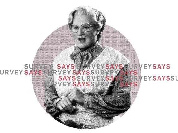 SURVEY-SAYS-10-03_4x3