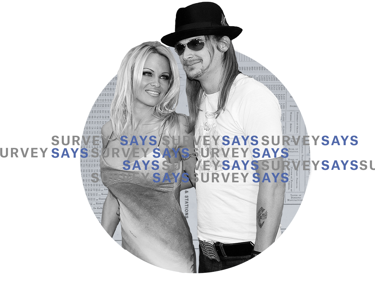 SURVEY-SAYS-1024_4x3-copy-
