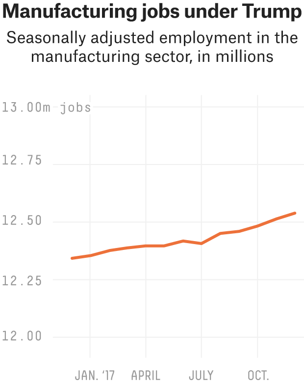 ajr-trumptracker-manufacturingjobs_mobile_1
