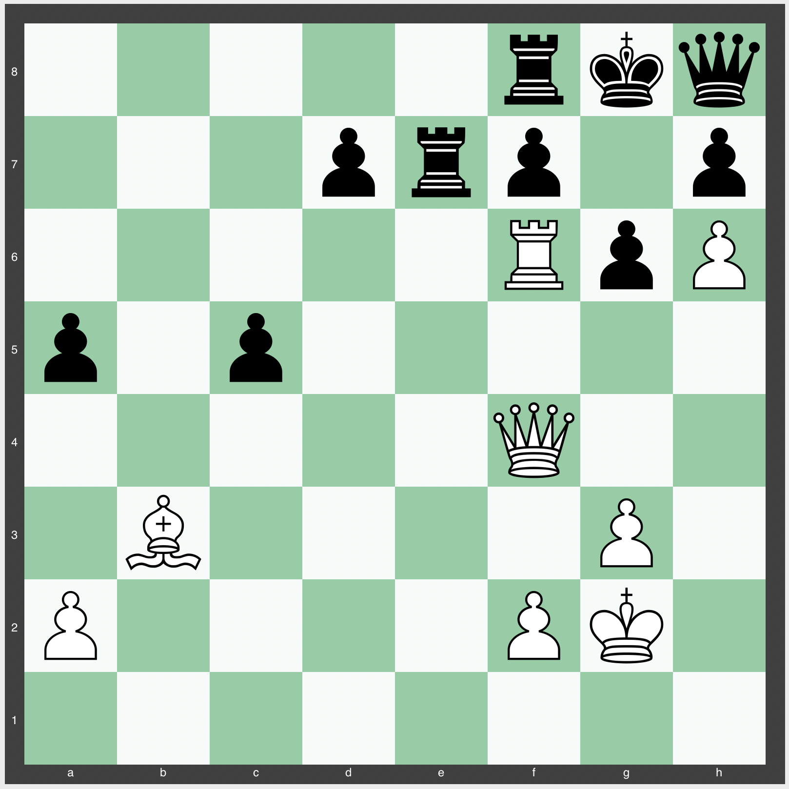 Chess's New Best Player Is A Fearless, Swashbuckling Algorithm