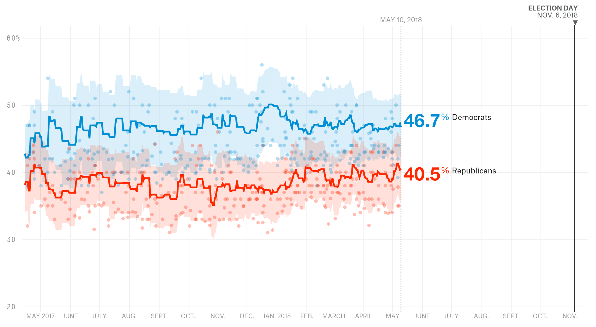 Why Obama vs  Trump Is Such A Blowout | FiveThirtyEight