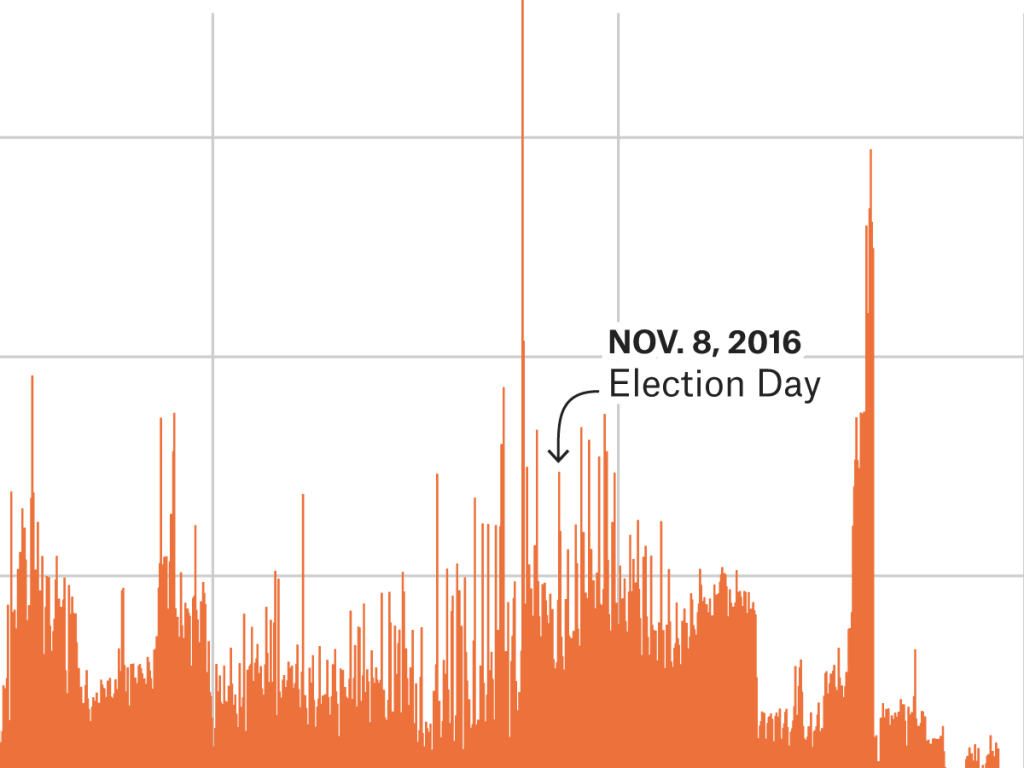 Why We're Sharing 3 Million Russian Troll Tweets