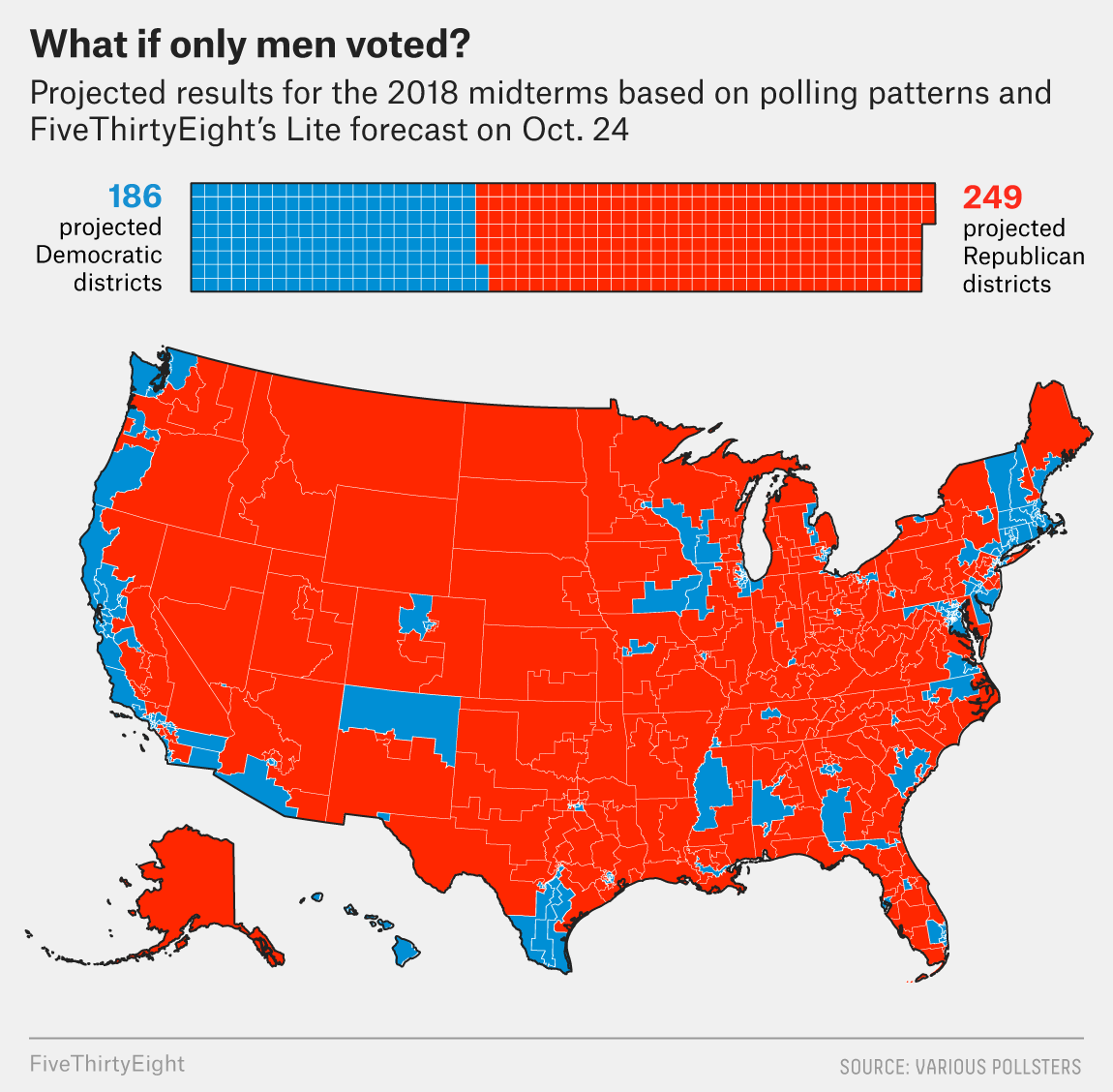 What If Only Men Voted Only Women Only Nonwhite Voters