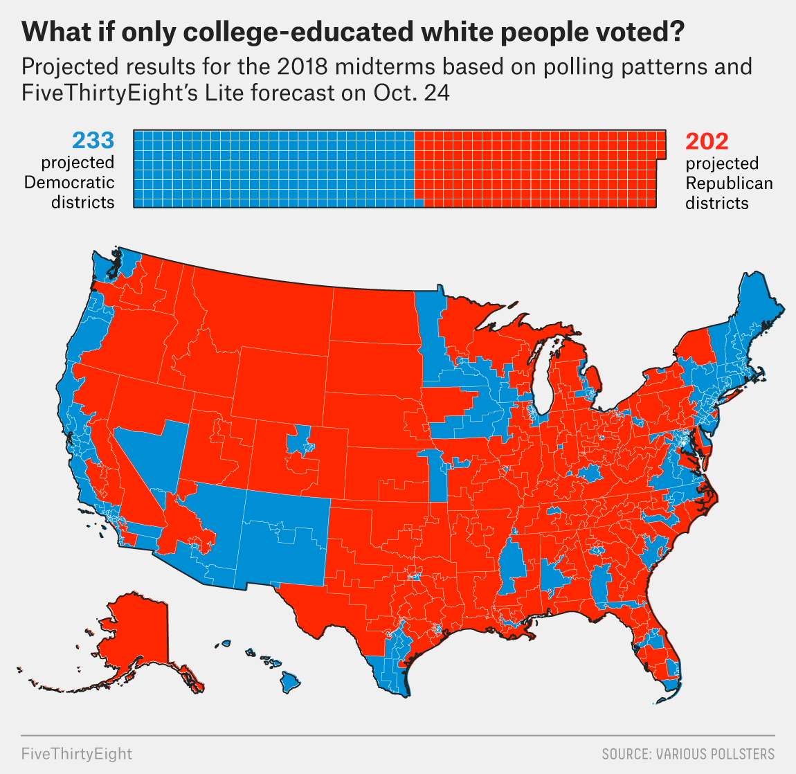 What If Only Men Voted? Only Women? Only Nonwhite Voters ...
