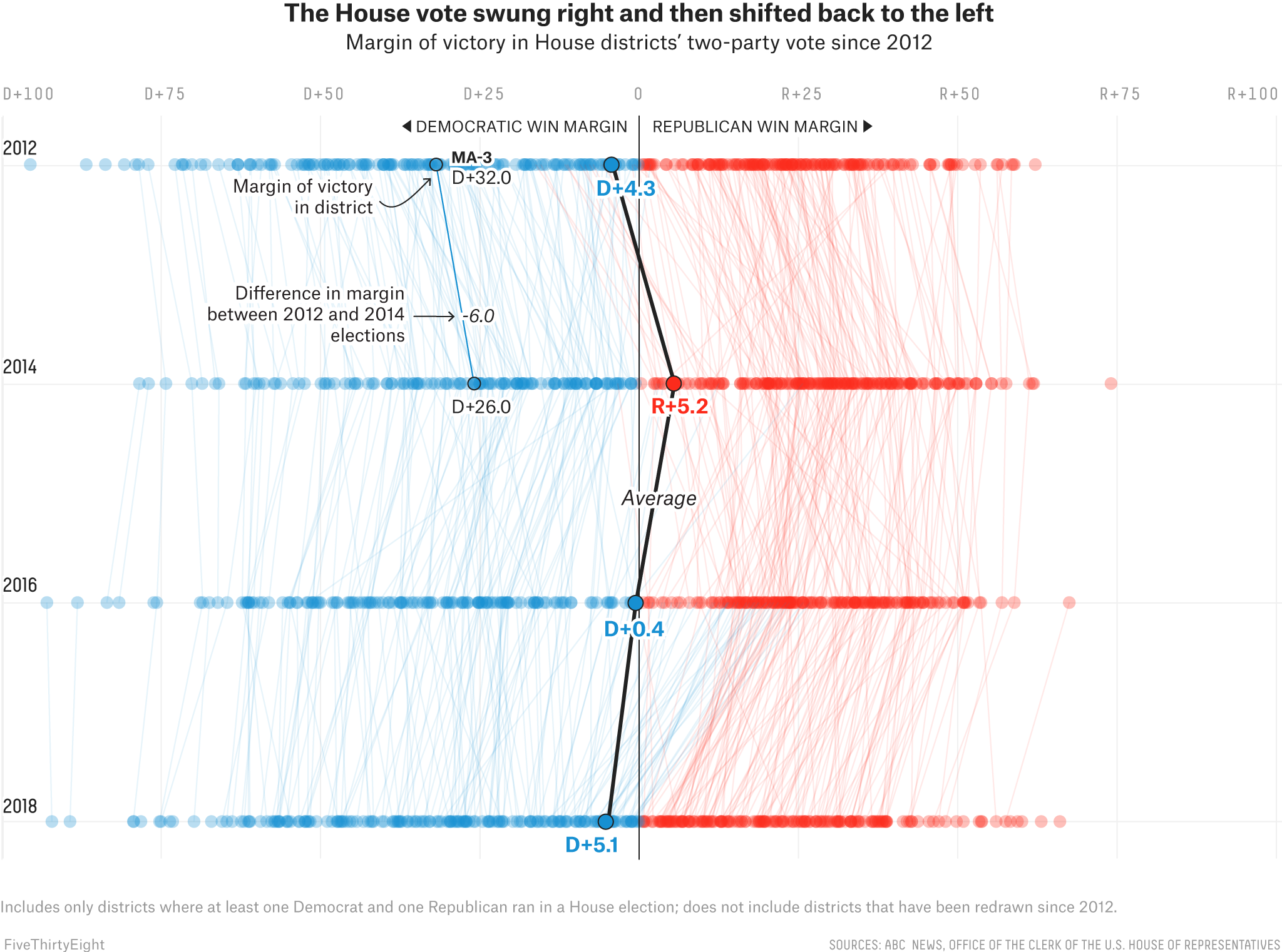 America's Electoral Map Is Changing | FiveThirtyEight