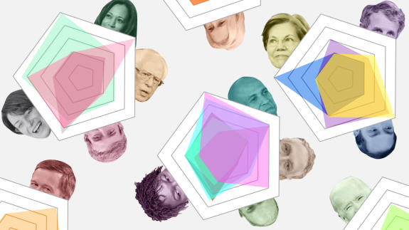 The 5 Corners Of The 2020 Democratic Primary | FiveThirtyEight