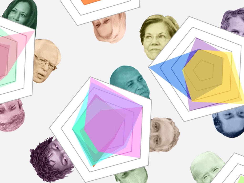 The 5 Corners Of The 2020 Democratic Primary | FiveThirtyEight