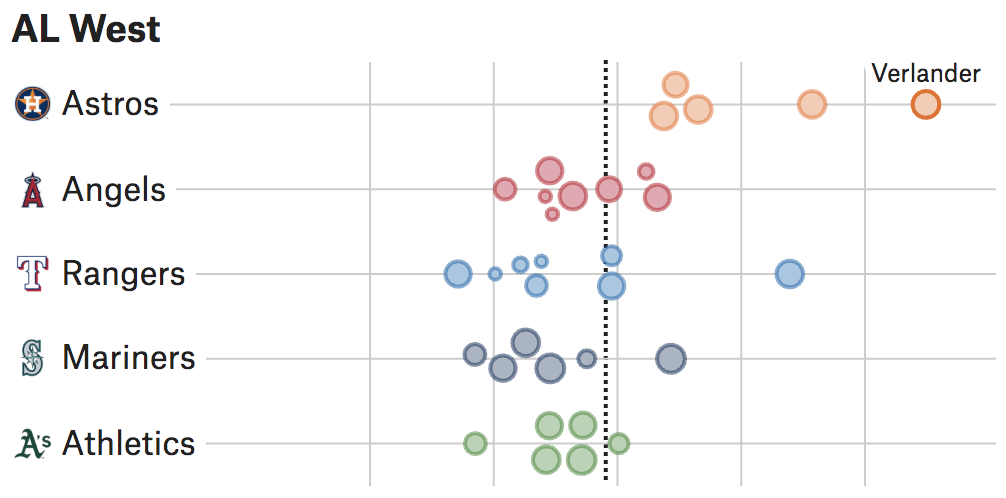 See How Our Pitcher Ratings Have Changed Since Opening Day