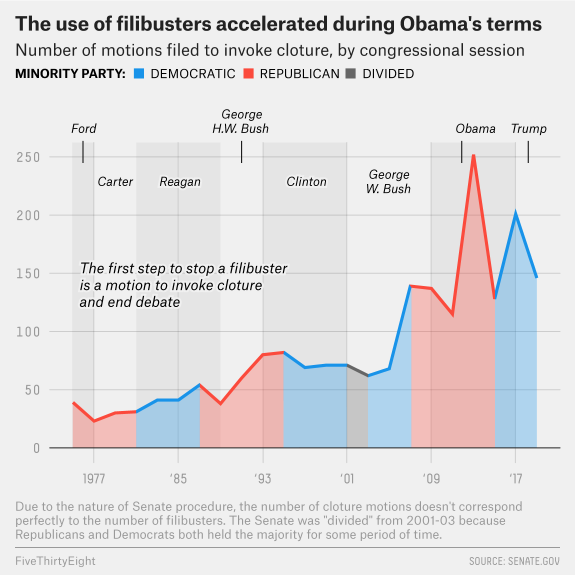 ATD-FILIBUSTER-DEMS-0920-1.png?w=575
