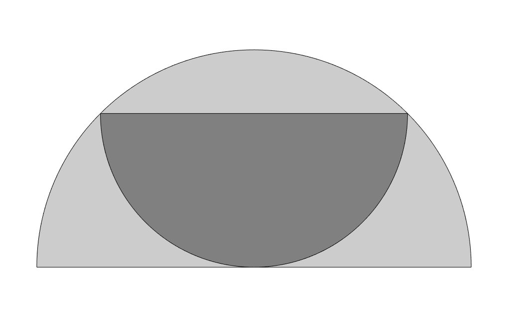 Upside-down semicircle inscribed inside a right side-up semicircle. The smaller semicircle is dark gray, while the larger one is light gray.