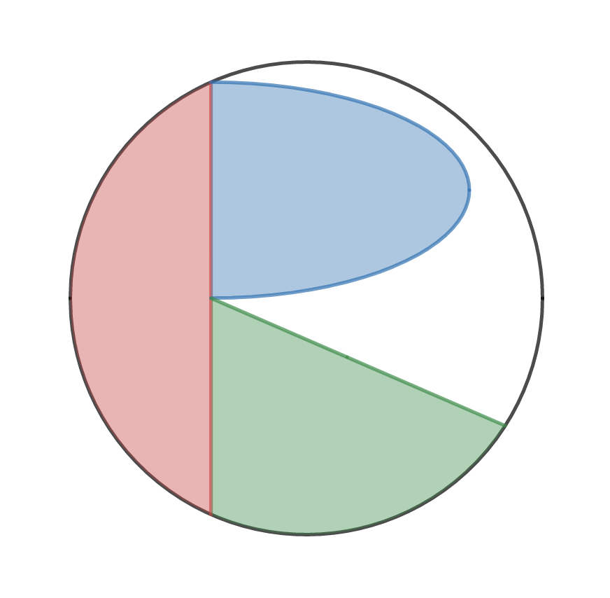 """A circle divided into four equal parts using an """"R"""" cutting pattern"""