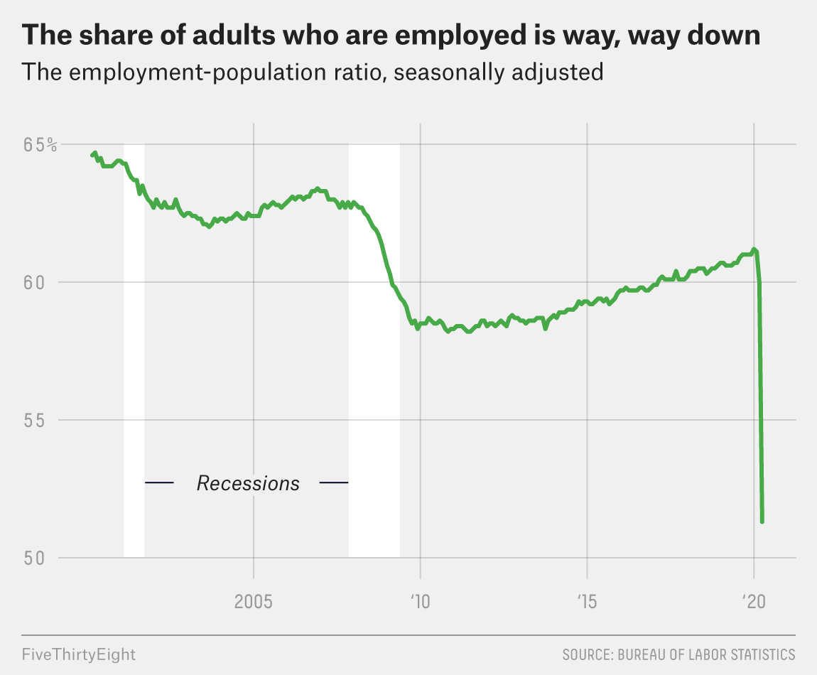 The Terrible Jobs Report Gets Worse The More You Read It 3