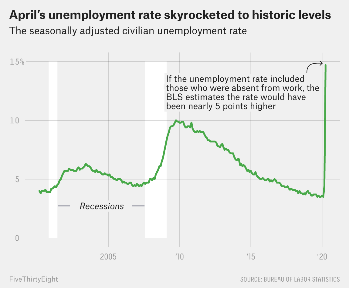 The Terrible Jobs Report Gets Worse The More You Read It 2