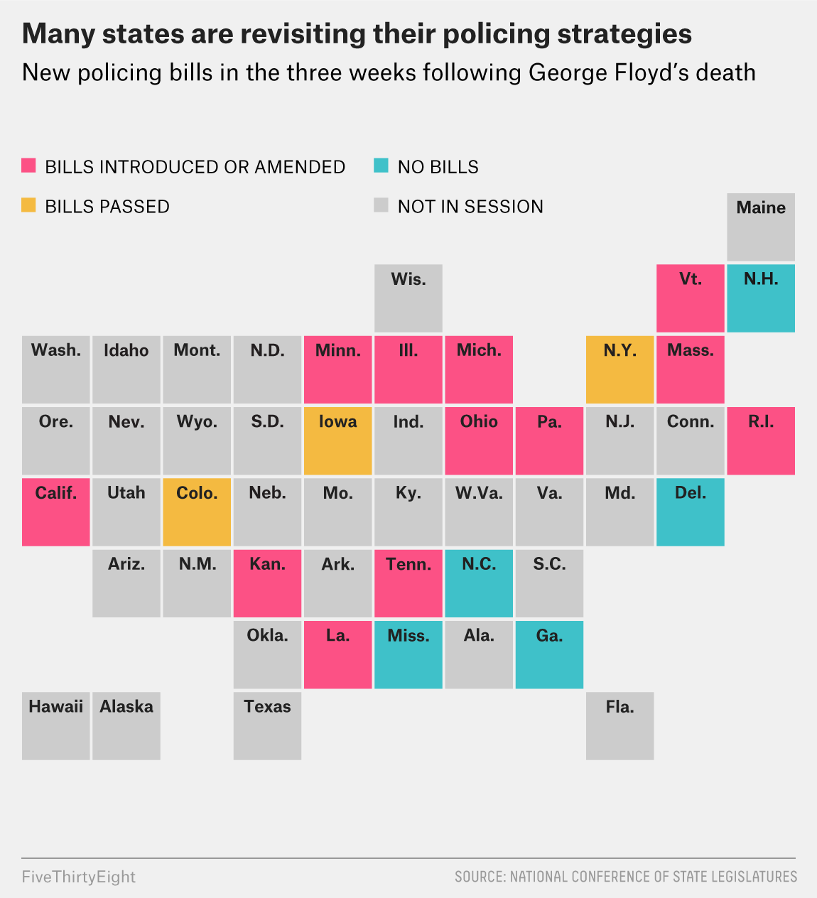 The States Taking On Police Reform After The Death Of George Floyd Fivethirtyeight