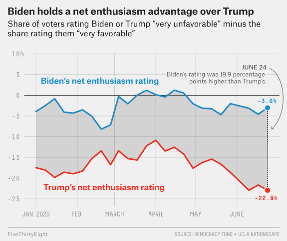tesler.TRUMP-ENTHUSIASM.0715-2.png?w=575