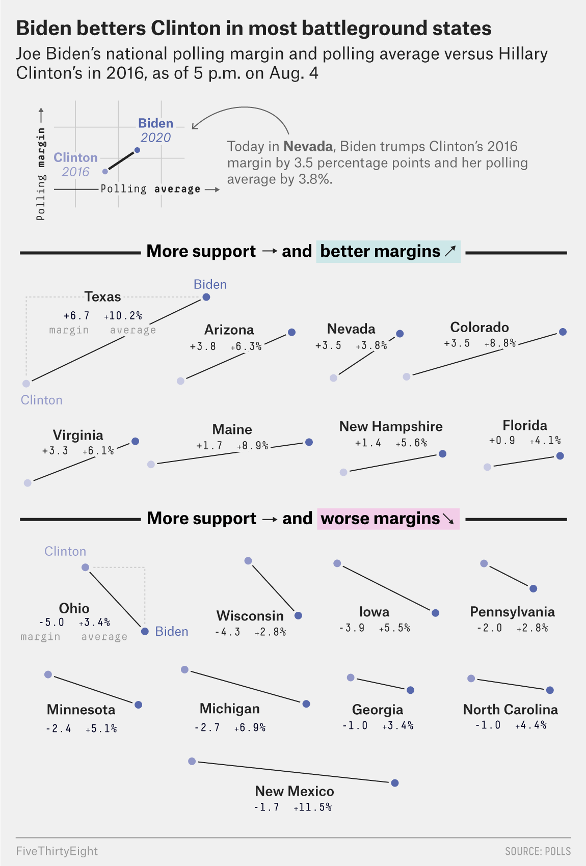 The 40 Weirdest (And Best) Charts We Made In This Long, Strange Year 21