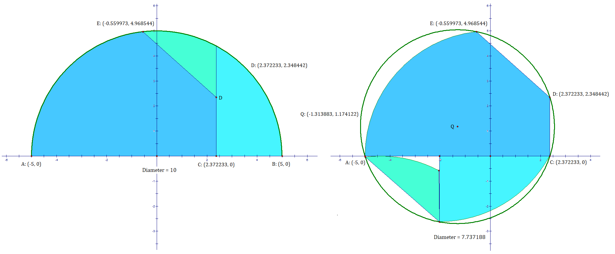 cutting a semicircle into three pieces so that they fit within a small circle