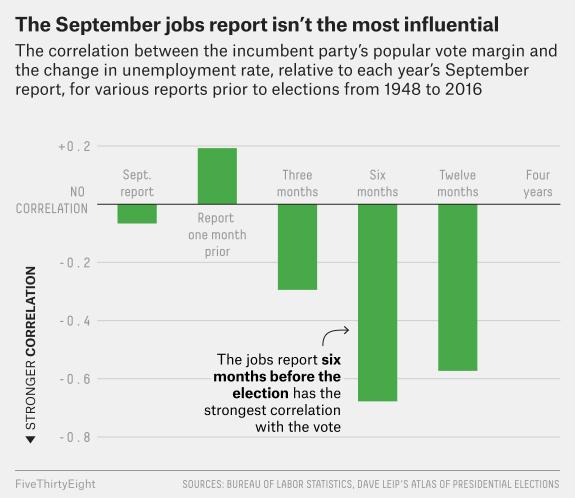 September's Jobs Report Is A Political Rorschach Test