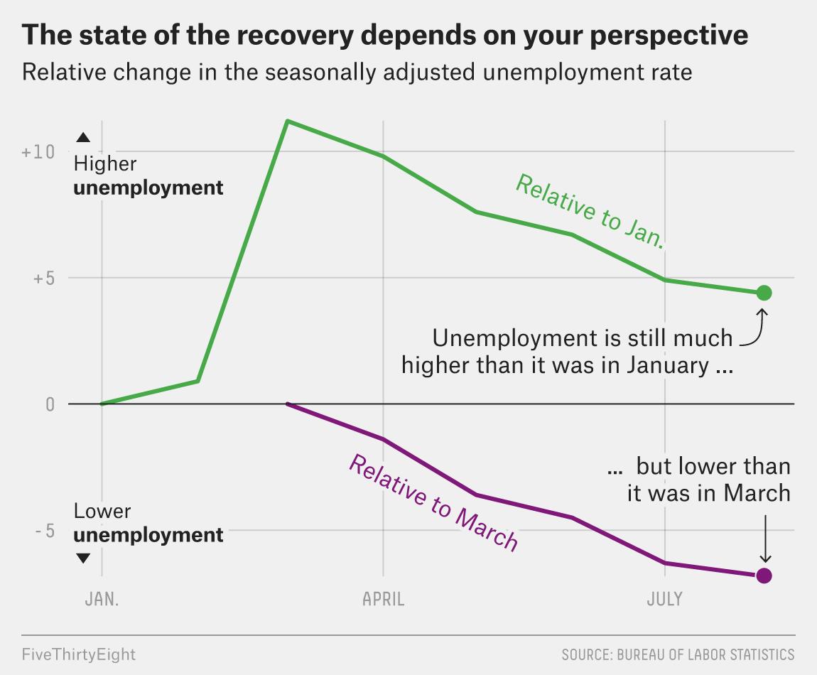 September's Jobs Report Is A Political Rorschach Test 4