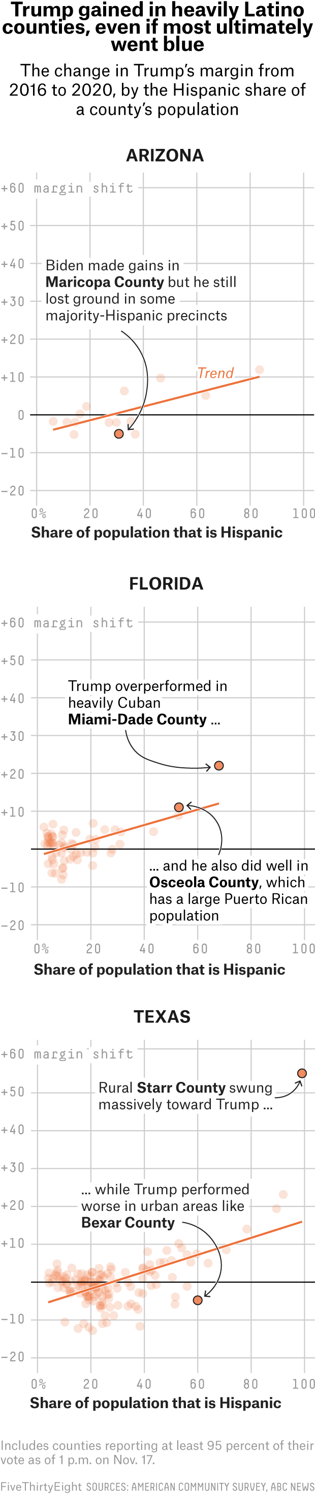 The 40 Weirdest (And Best) Charts We Made In This Long, Strange Year 31